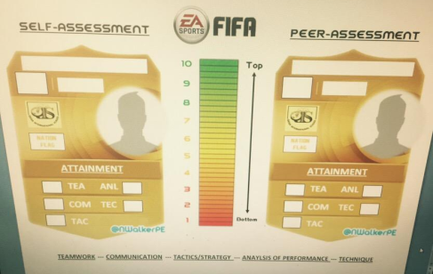 FIFA Peer-Self